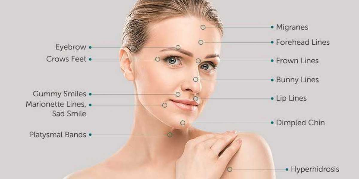 Essential Skin Cream Review – Get Beautiful Skin