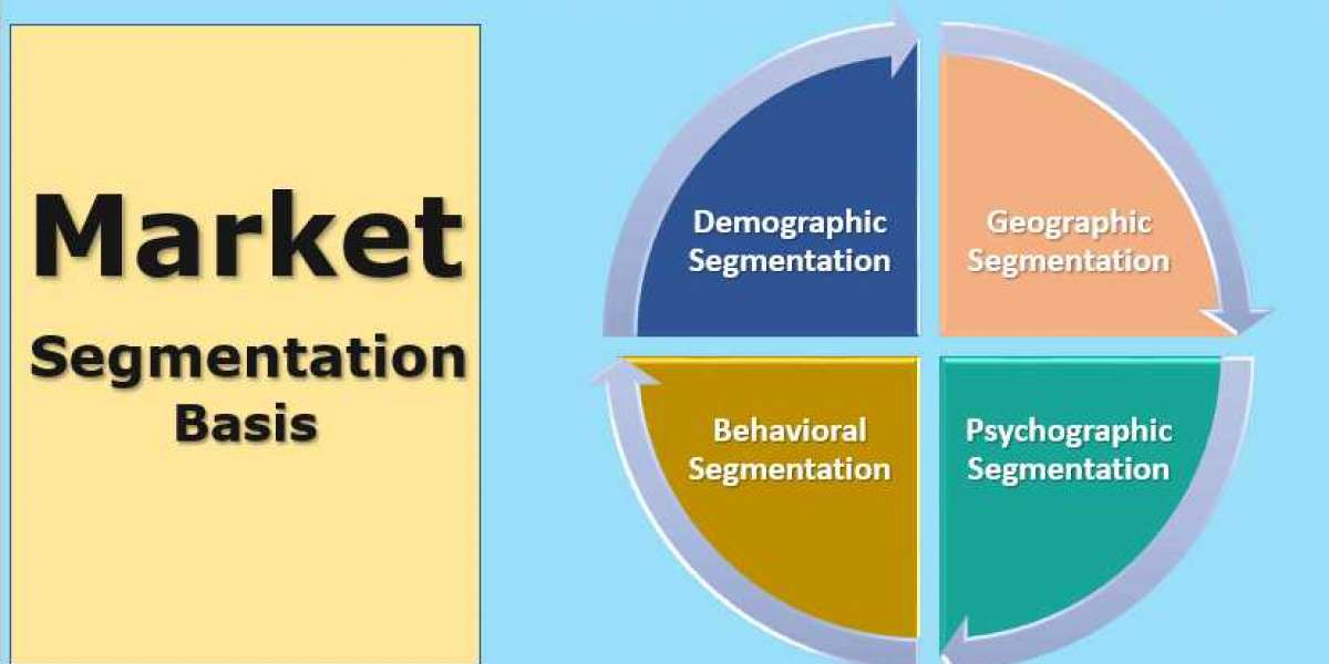 A Targeted Approach to Modern Marketing with Behavioural Segmentation